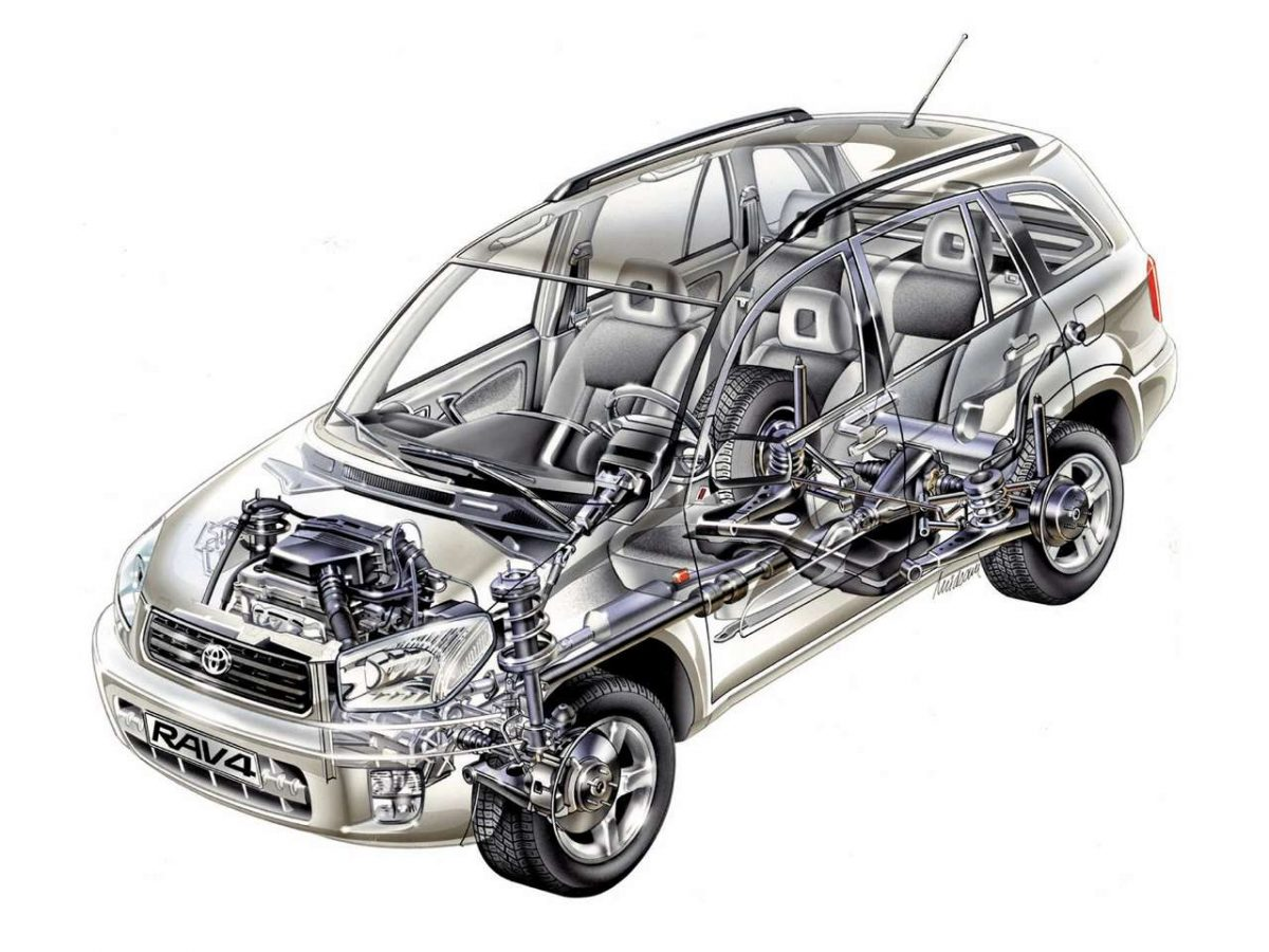 Амортизаторы CDC. Каковы они и как они улучшают наш комфорт и безопасность вождения?